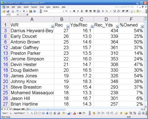 Fantasy Football Sleeper WR Excel spreadsheet